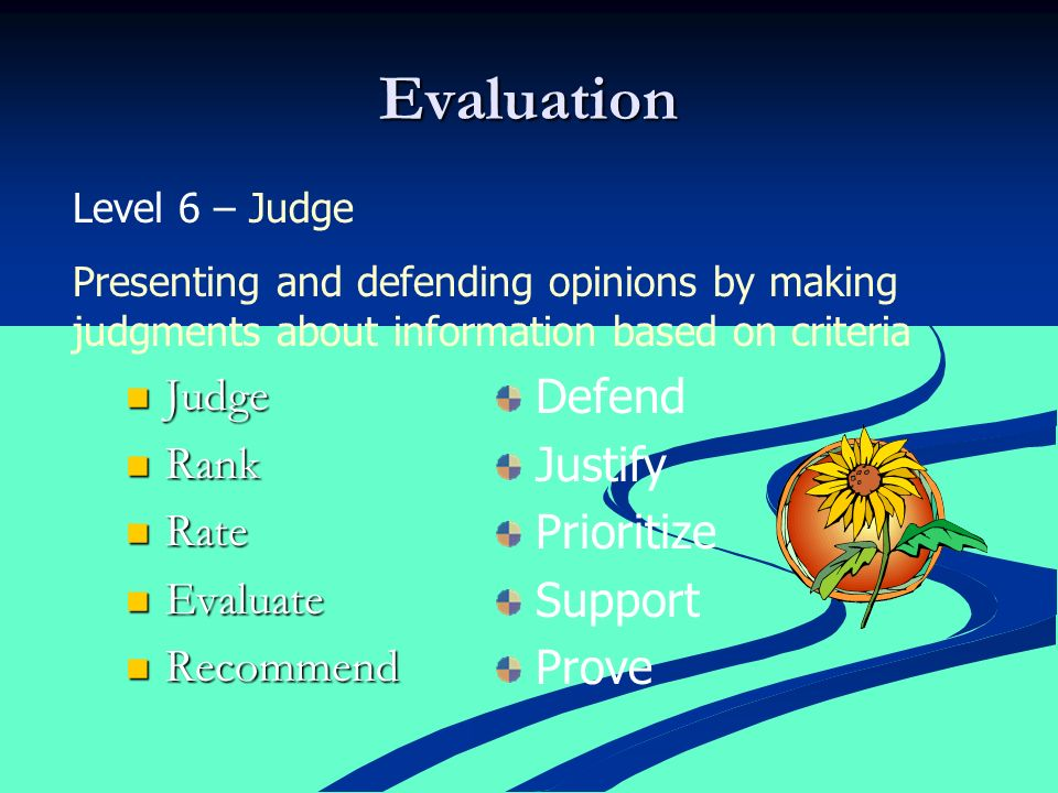 Evaluation Judge Judge Rank Rank Rate Rate Evaluate Evaluate Recommend Recommend Defend Justify Prioritize Support Prove Level 6 – Judge Presenting and defending opinions by making judgments about information based on criteria