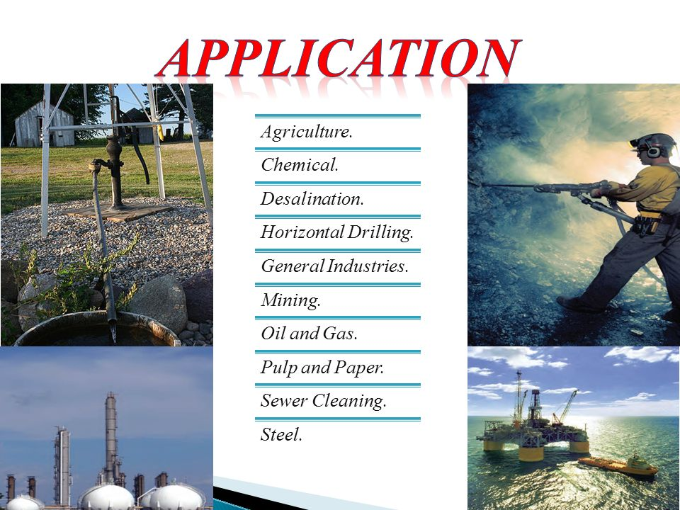 Agriculture.Chemical. Desalination. Horizontal Drilling.