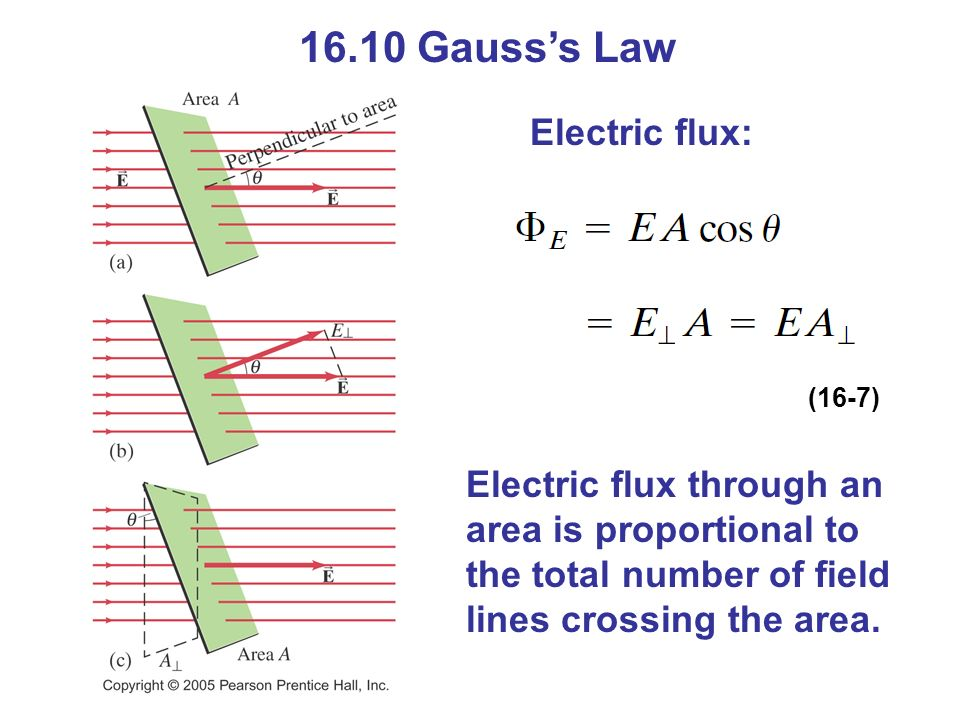 16.10 Gauss's Law Electric flux: (16-7) Electric flux through an area is proportional to the total number of field lines crossing the area.