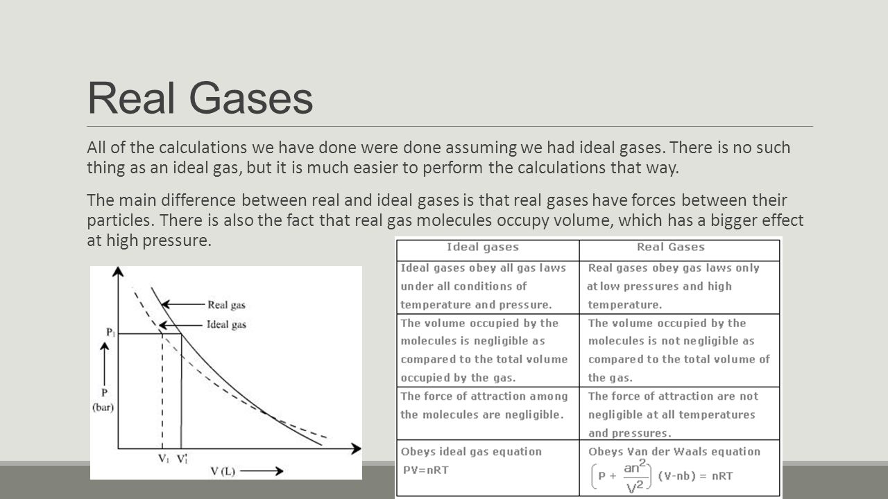gas calculations As your storage and transportation provider of compressed and liquid gases, rawhide leasing wants to make it as easy as possible to determine the right size of.