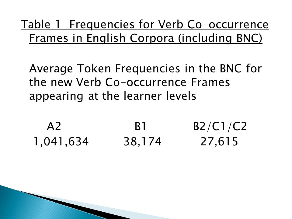 Table 1 Frequencies for Verb Co-occurrence Frames in English Corpora (including BNC) Average Token Frequencies in the BNC for the new Verb Co-occurrence Frames appearing at the learner levels A2B1B2/C1/C2 1,041,634 38,174 27,615