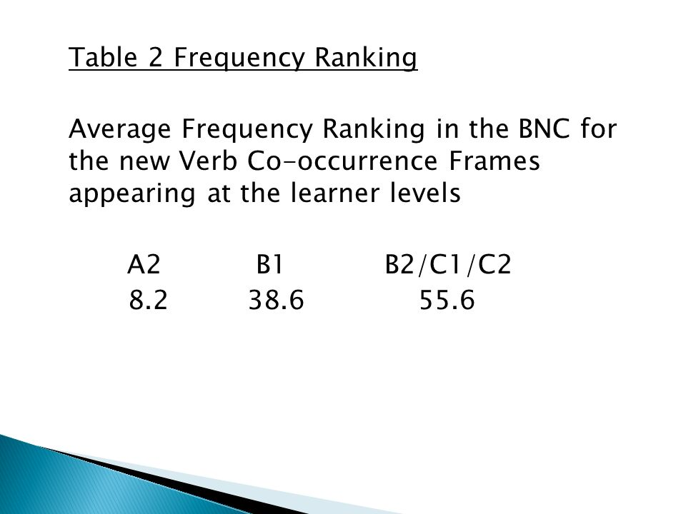 Table 2 Frequency Ranking Average Frequency Ranking in the BNC for the new Verb Co-occurrence Frames appearing at the learner levels A2 B1B2/C1/C
