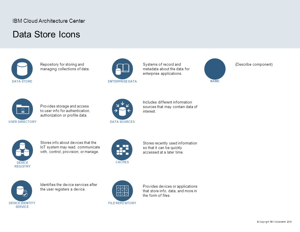 SERVICE DEVICE REGISTRY USER DIRECTORYDATA STORE Data Store Icons IBM Cloud Architecture Center Repository For Storing And Managing Collections Of