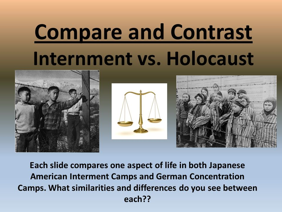 comparison concentration camps japanese internment