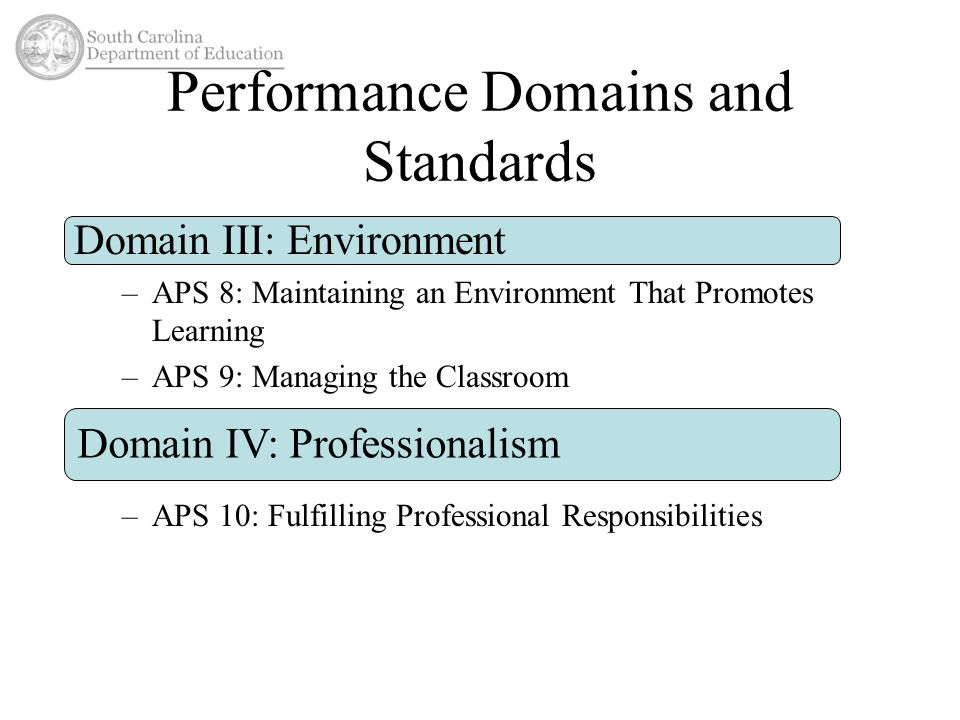 Performance Domains and Standards Domain III: Environment –APS 8: Maintaining an Environment That Promotes Learning –APS 9: Managing the Classroom –APS 10: Fulfilling Professional Responsibilities Domain IV: Professionalism