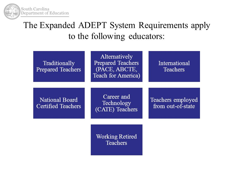 The Expanded ADEPT System Requirements apply to the following educators: Traditionally Prepared Teachers Alternatively Prepared Teachers (PACE, ABCTE, Teach for America) International Teachers National Board Certified Teachers Career and Technology (CATE) Teachers Teachers employed from out-of-state Working Retired Teachers