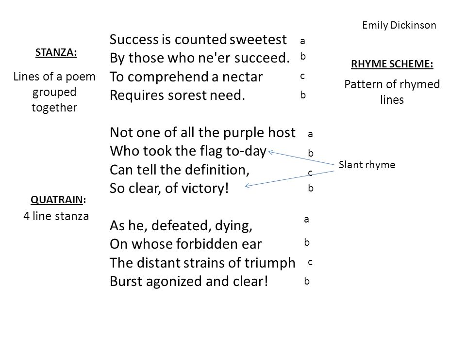 essay success is counted sweetest More essay examples on literature rubric success is counted sweetest is the last poem, which has been published during emily dickinson's time she had written the poem with an aim at teaching every individual to learn that people who have not triumphed are the ones who have a strong or inward desire for the victory.
