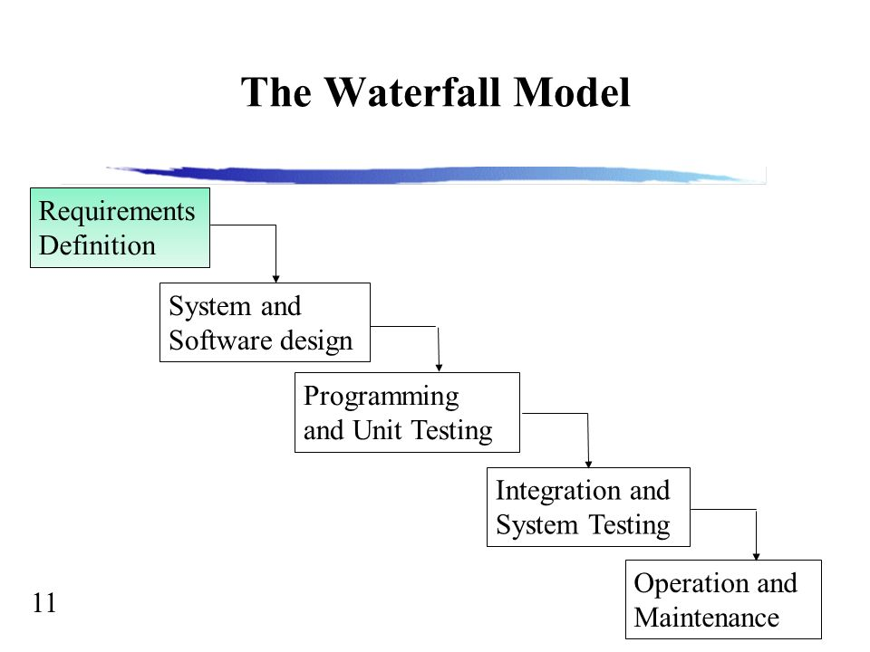 Software engineering the software process 2 why software 11 11 the waterfall model requirements definition system and software design programming and unit testing integration and system testing operation and ccuart Images