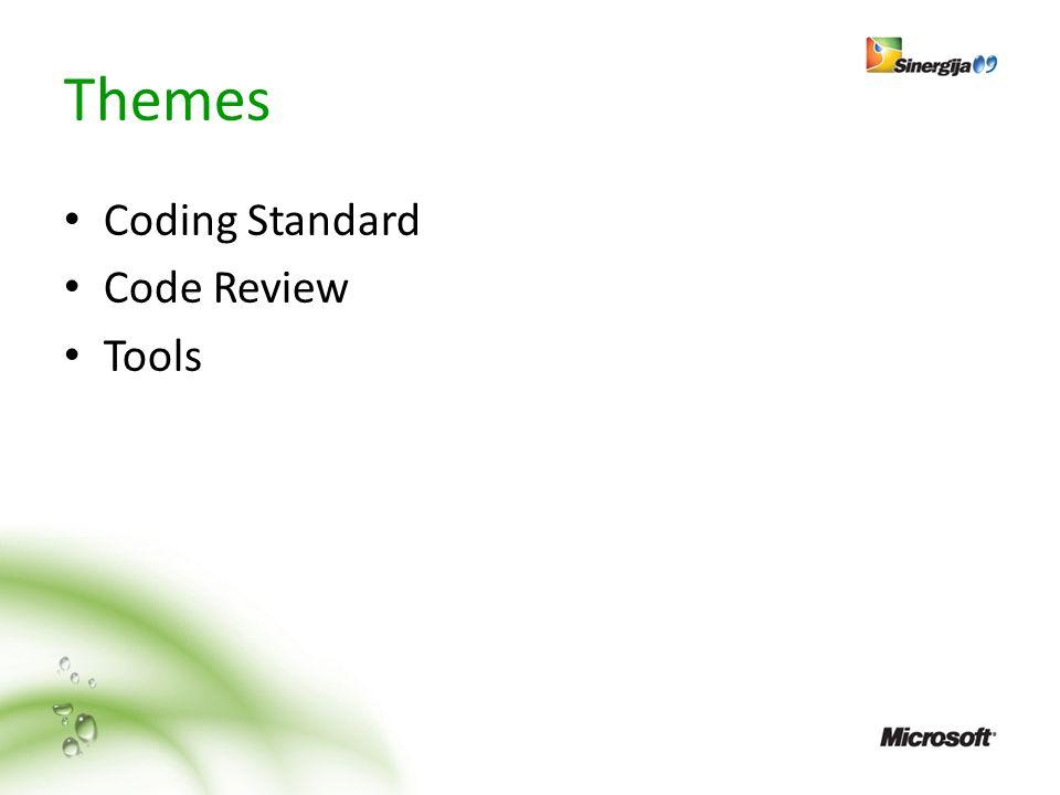 Coding Standard & Code Review Milan Vukoje - ppt download