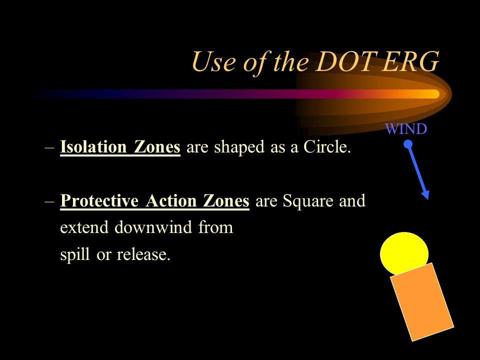 Use of the DOT ERG Initial Isolation & Protective Action Distances –Small = 1 small package, 55 gals or less –Large = trailer, tank, unit load device –Night = sunset sunrise –Day = sunrise sunset