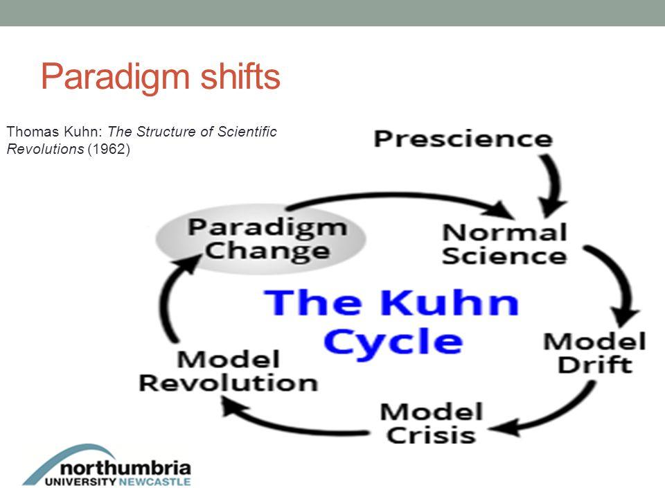 Paradigm Shift Kuhn