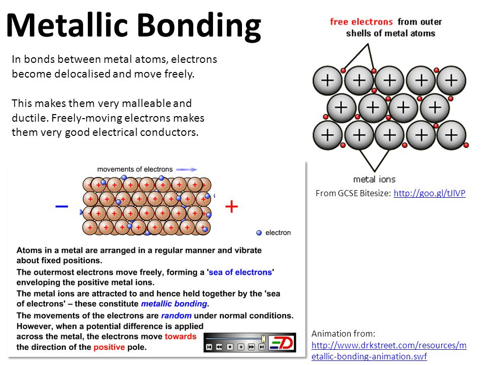 Periodic table periods in the periodic table bbc bitesize atoms and bonding intro to chemistry mrt o o h h h h periodic table periods in the periodic table bbc bitesize urtaz Choice Image