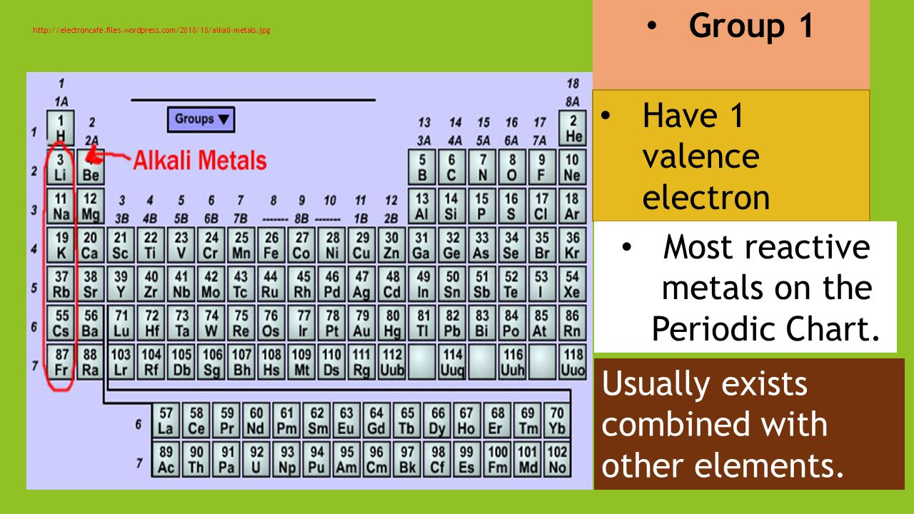 Valence electrons electrons located on the outermost shell ppt 3 gamestrikefo Gallery