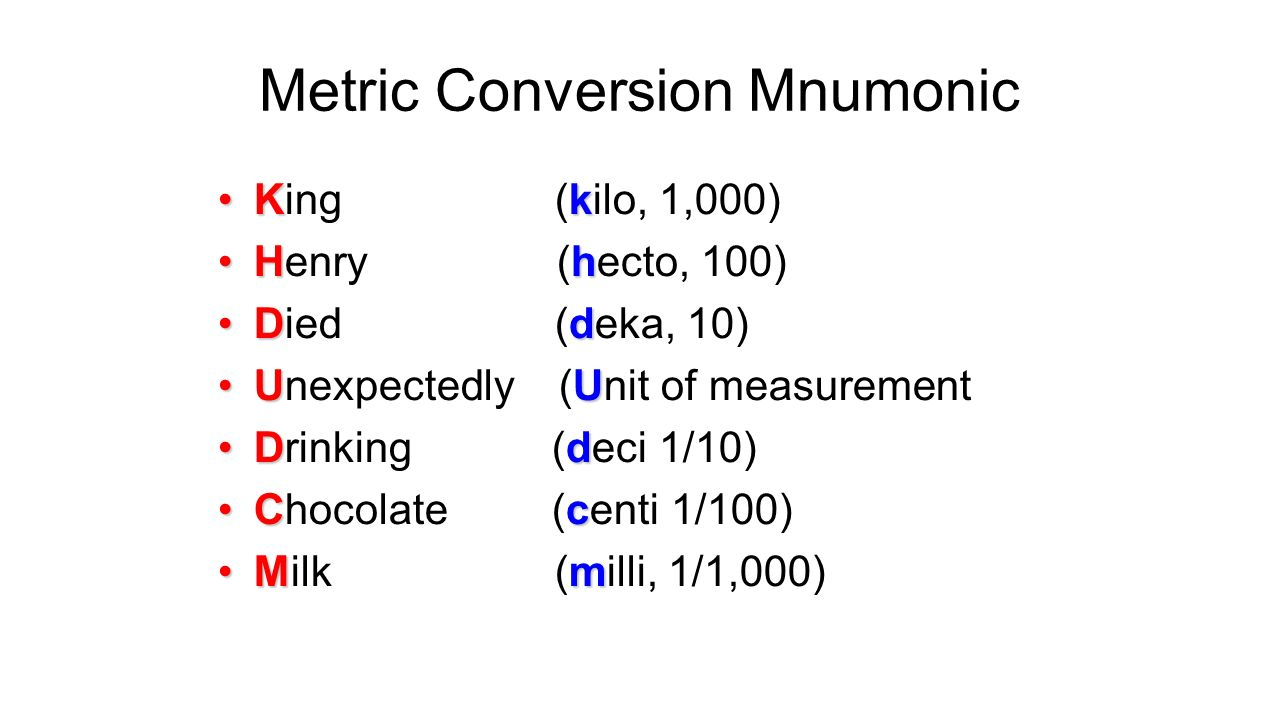 King henry died unexpectedly drinking chocolate milk ppt download 1000 hhhenry hecto 100 dddied deka 10 uuunexpectedly unit of measurement dddrinking deci 110 ccchocolate centi 1100 mmmilk milli biocorpaavc Gallery