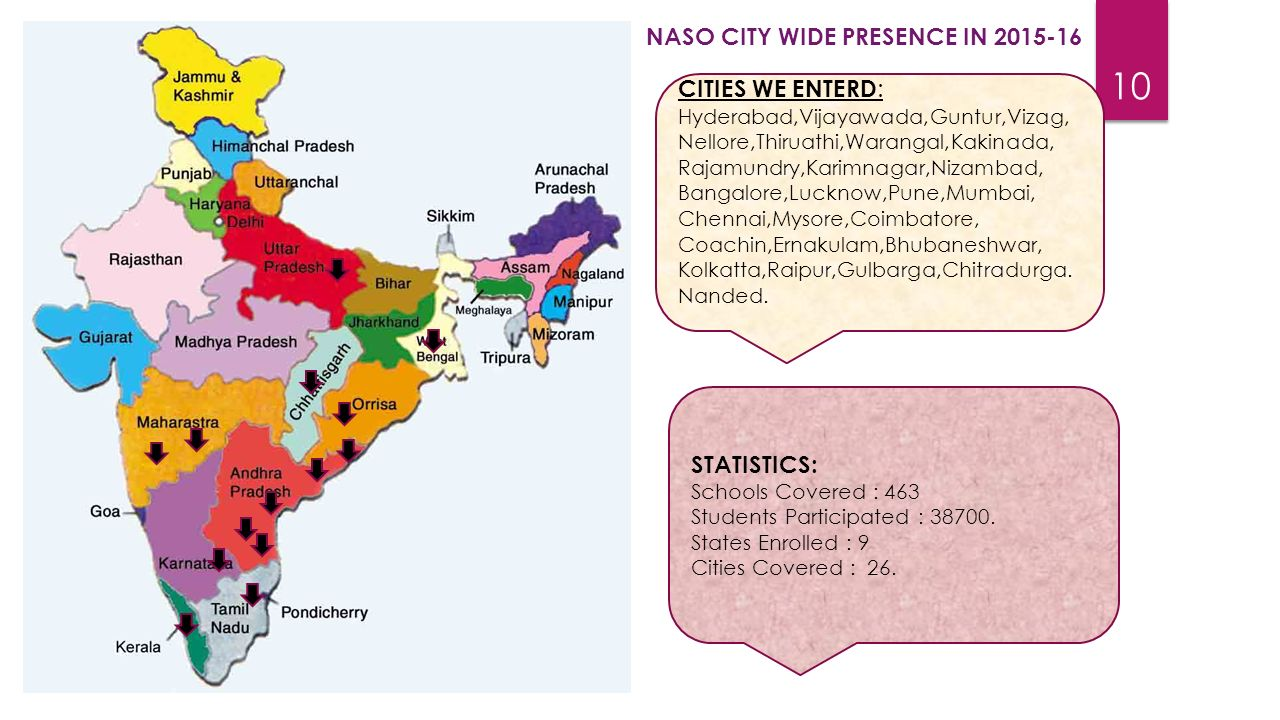 10 NASO CITY WIDE PRESENCE IN 2015-16 CITIES WE ENTERD : Hyderabad,Vijayawada,Guntur,Vizag, Nellore,Thiruathi,Warangal,Kakinada, Rajamundry,Karimnagar,Nizambad, Bangalore,Lucknow,Pune,Mumbai, Chennai,Mysore,Coimbatore, Coachin,Ernakulam,Bhubaneshwar, Kolkatta,Raipur,Gulbarga,Chitradurga.