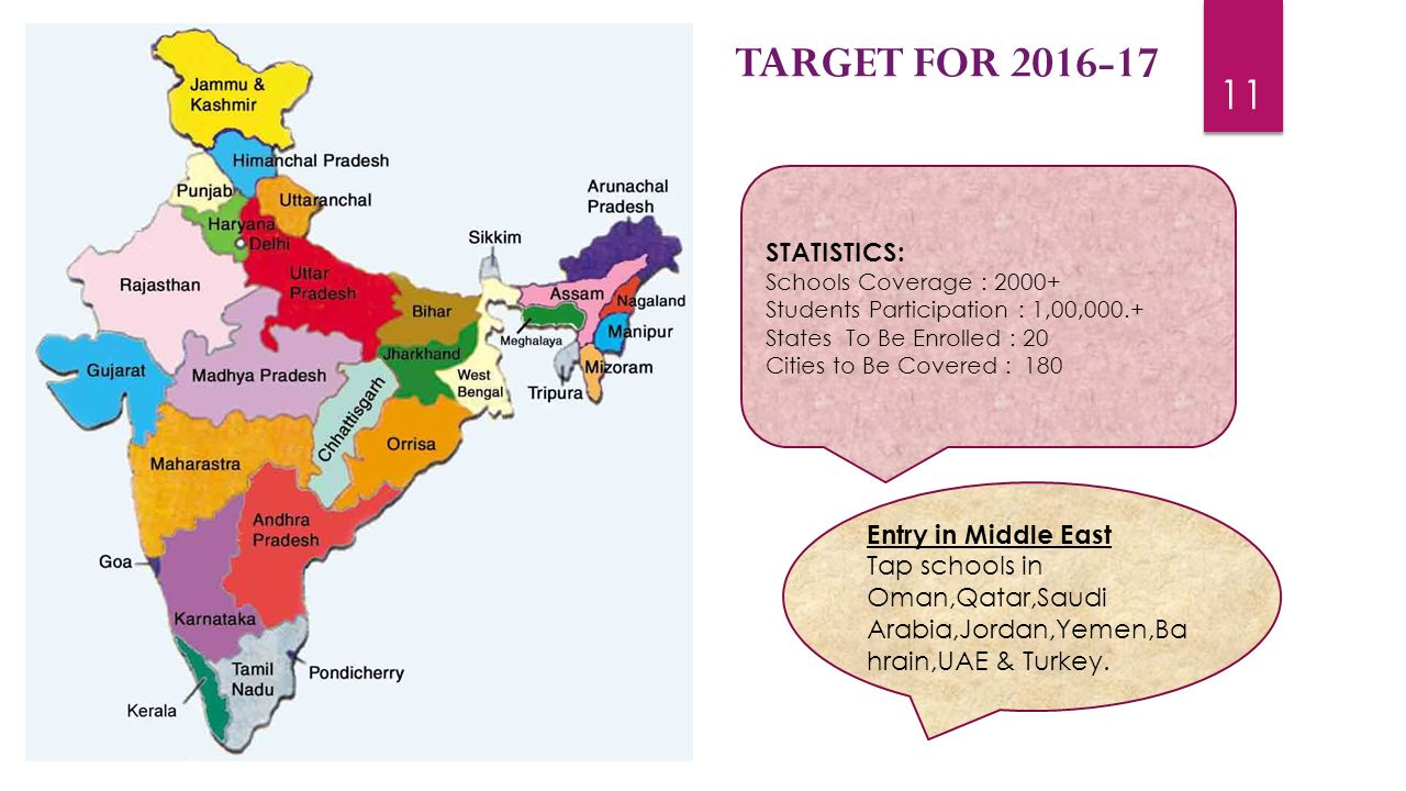 11 STATISTICS: Schools Coverage : 2000+ Students Participation : 1,00,000.+ States To Be Enrolled : 20 Cities to Be Covered : 180 TARGET FOR 2016-17 Entry in Middle East Tap schools in Oman,Qatar,Saudi Arabia,Jordan,Yemen,Ba hrain,UAE & Turkey.