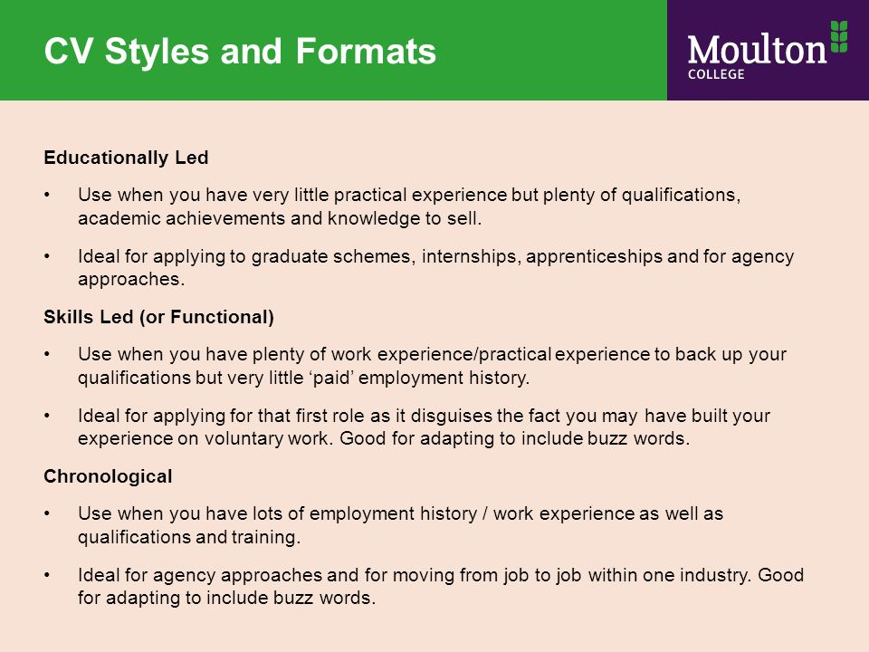cv writing Writing your cv, but not sure where to start download our free cv template and start to ️ love mondays now.
