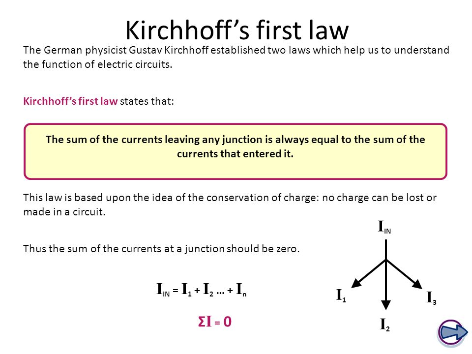 electrical principles kirchhoffs laws biology essay Buy and download the official csec principles of business past papers ebook.