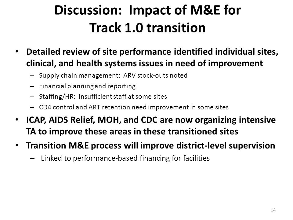 Discussion: Impact of M&E for Track 1.0 transition Detailed review of site performance identified individual sites, clinical, and health systems issues in need of improvement – Supply chain management: ARV stock-outs noted – Financial planning and reporting – Staffing/HR: insufficient staff at some sites – CD4 control and ART retention need improvement in some sites ICAP, AIDS Relief, MOH, and CDC are now organizing intensive TA to improve these areas in these transitioned sites Transition M&E process will improve district-level supervision – Linked to performance-based financing for facilities 14