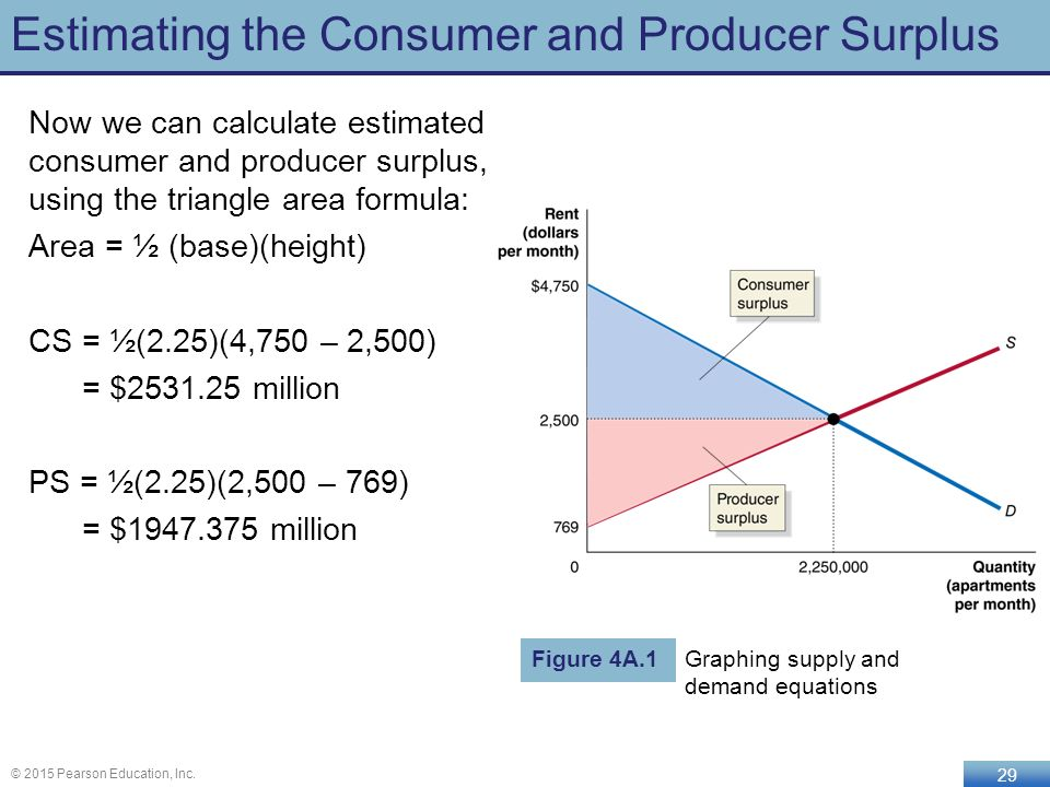 the calculation of consumer surplus Struggling to find and calculate the correct consumer surplus for an econ class or in any other situation take a look at this guide that will walk you through the different equations and graphs necesssary to understand and calculate consumer surplus.