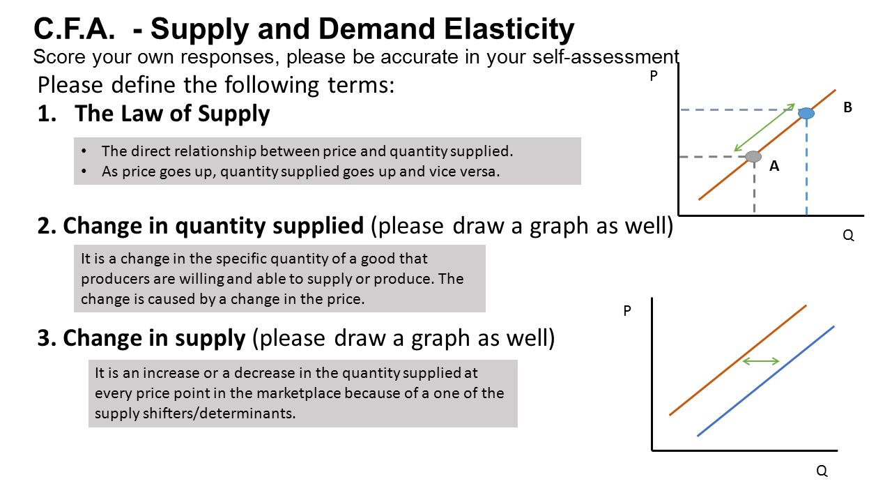 supply and demand and elasticity economics This is the first in a series of articles laying out some foundational elements of modern austrian economics the second article is here, the third is here, and the final article is here the theory of supply and demand is recognized almost universally as the first step toward understanding how.