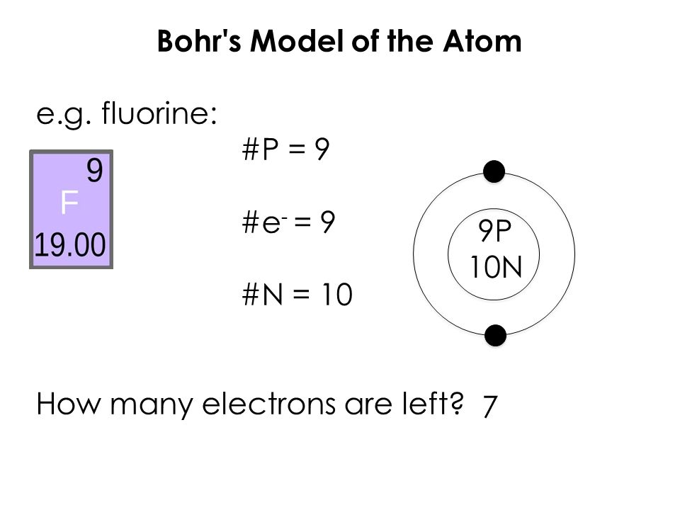 Valence electrons diagraming elements chemical bond a force of bohr s model of the atom eg fluorine p 9 e ccuart Choice Image