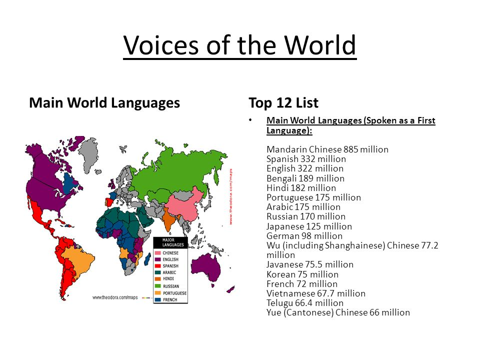 Around The Room With Maps Population Resources Ppt Download - World top language list