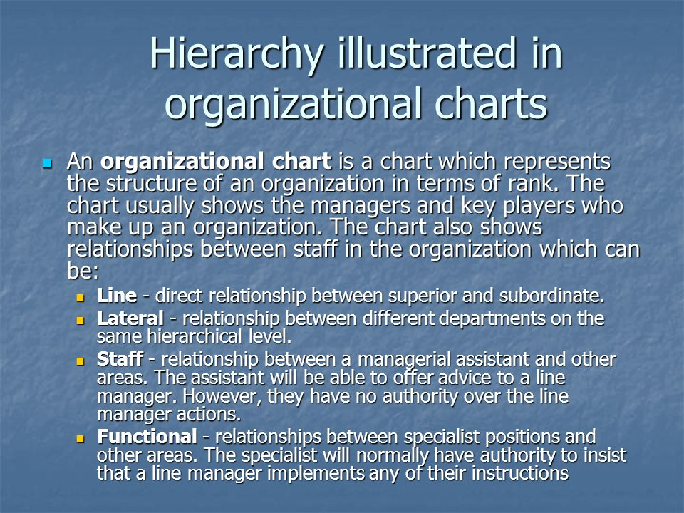 Hierarchy illustrated in organizational charts An organizational chart is a chart which represents the structure of an organization in terms of rank.