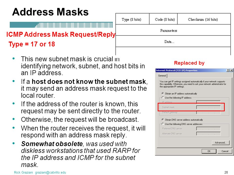 Rick Graziani graziani@cabrillo.edu28 Address Masks This new subnet mask is crucial in identifying network, subnet, and host bits in an IP address.