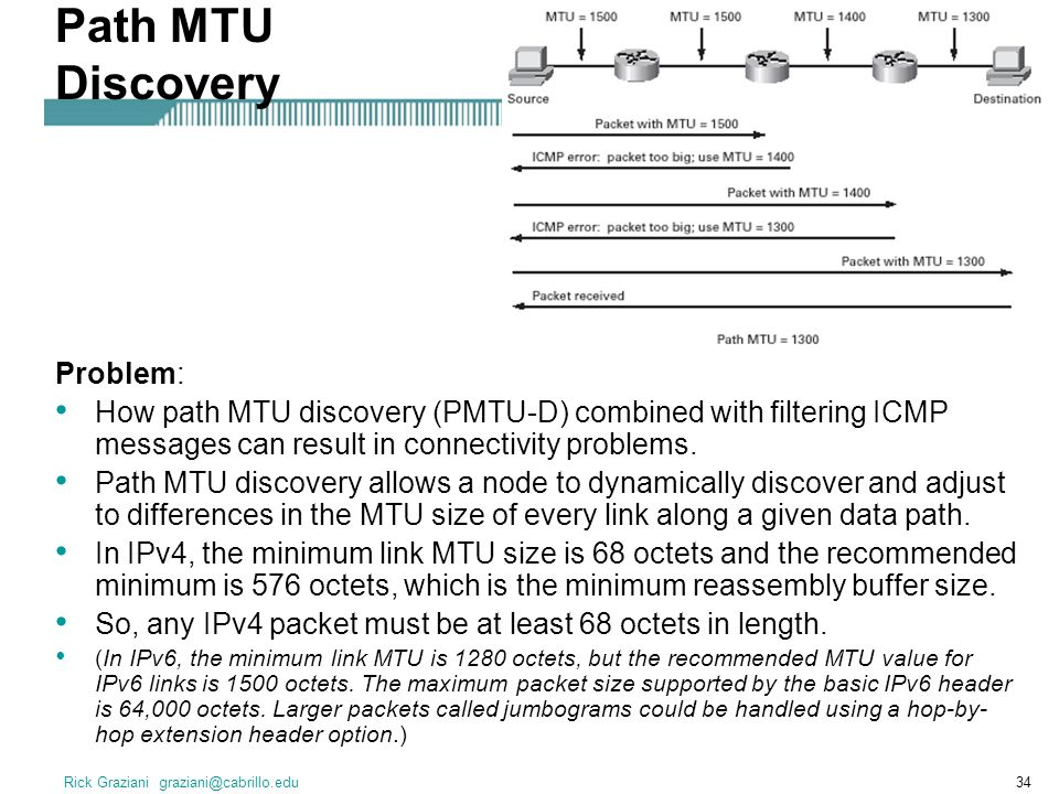 Rick Graziani graziani@cabrillo.edu34 Path MTU Discovery Problem: How path MTU discovery (PMTU-D) combined with filtering ICMP messages can result in connectivity problems.