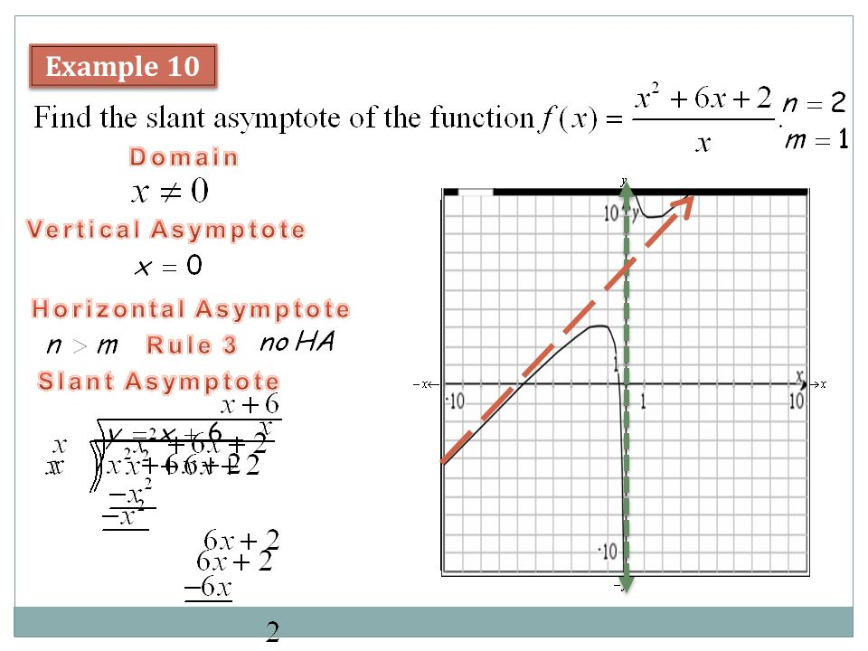 Section 26 rational functions and their graphs rational function 24 example 10 ccuart Image collections