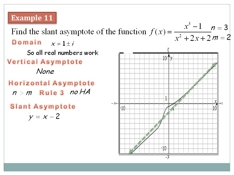 Section 26 rational functions and their graphs rational function 25 example 11 ccuart Image collections
