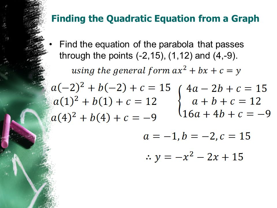 Finding the Quadratic Equation from a Graph Find the equation of the parabola that passes through the points (-2,15), (1,12) and (4,-9).