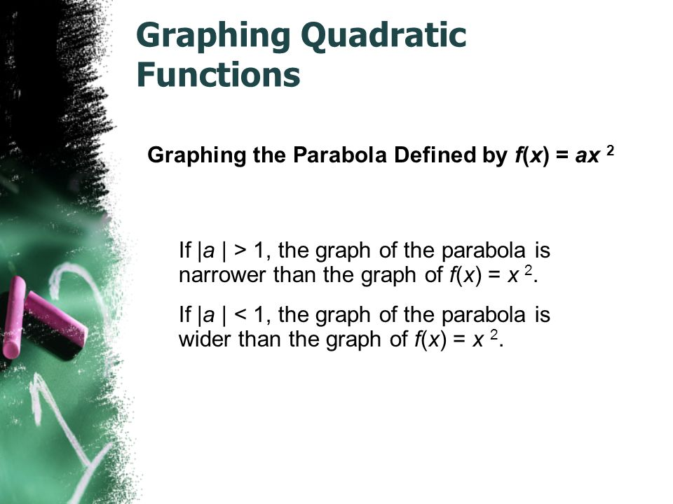 If |a | > 1, the graph of the parabola is narrower than the graph of f(x) = x 2.