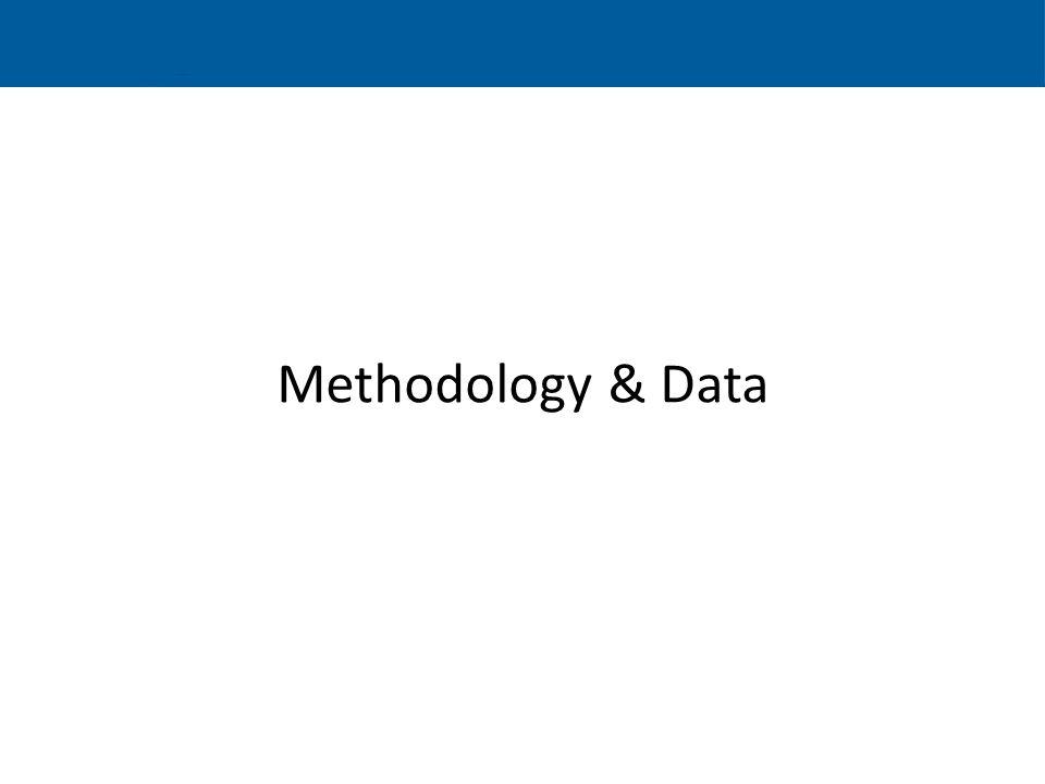 Methodology & Data