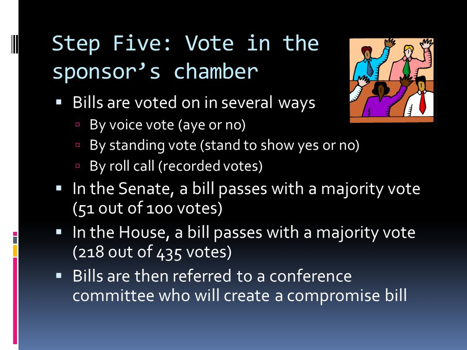 Step Five: Vote in the sponsor's chamber  Bills are voted on in several ways  By voice vote (aye or no)  By standing vote (stand to show yes or no)  By roll call (recorded votes)  In the Senate, a bill passes with a majority vote (51 out of 100 votes)  In the House, a bill passes with a majority vote (218 out of 435 votes)  Bills are then referred to a conference committee who will create a compromise bill