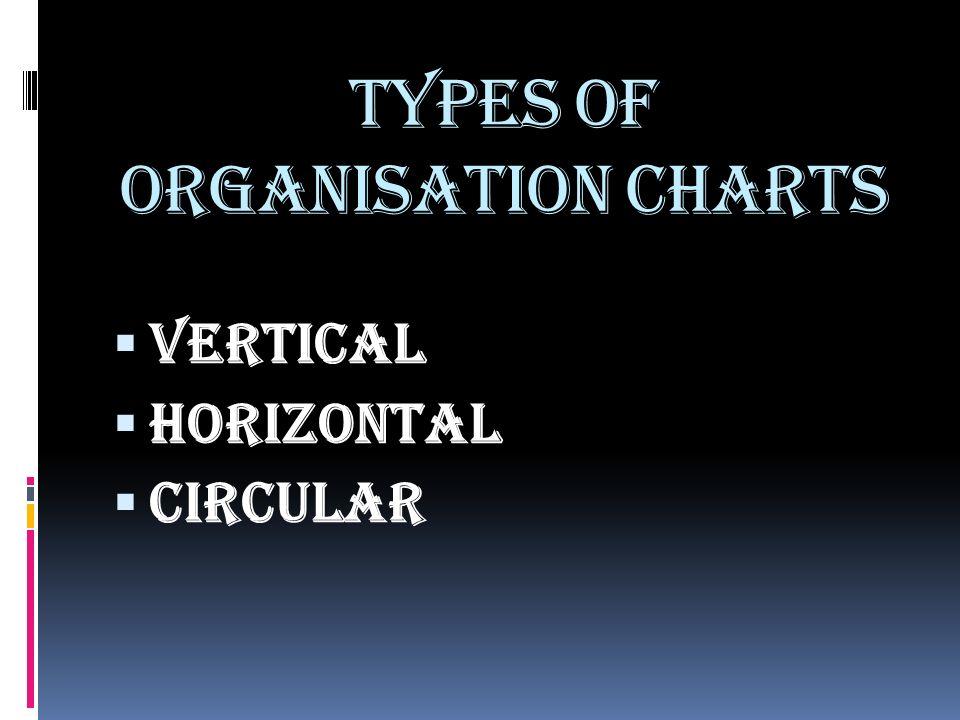 TYPES OF ORGANISATION CHARTS  VERTICAL  HORIZONTAL  CIRCULAR