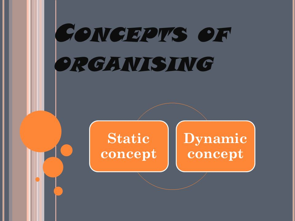 C ONCEPTS OF ORGANISING Static concept Dynamic concept