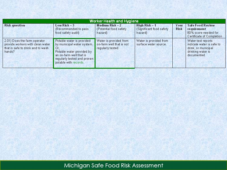 Food Safety Exam Questions And Answers Free Professional Resume