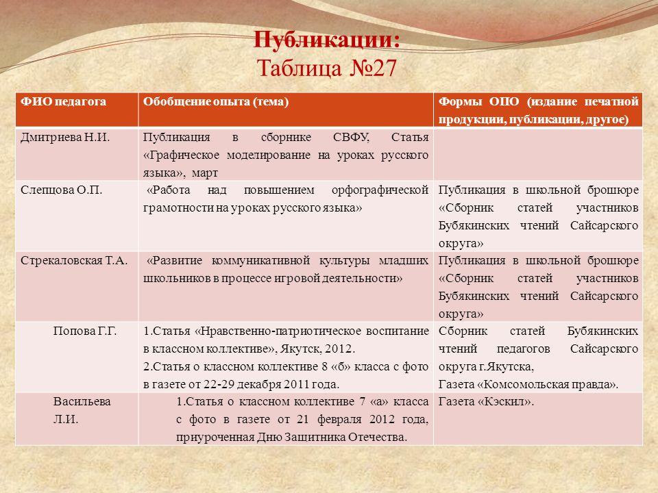 Урок по русскому языку 8 класс в якутской школе