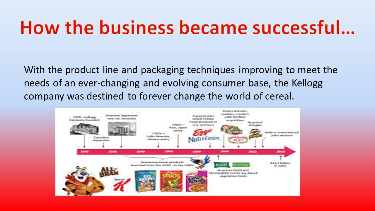 By samantha march jordin jones benjamin hartsuff robert bergeron 5 with the product line and packaging techniques improving to meet the needs of an ever changing and evolving consumer base the kellogg company was biocorpaavc Image collections