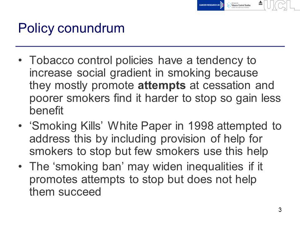 Research paper smoking ban public places
