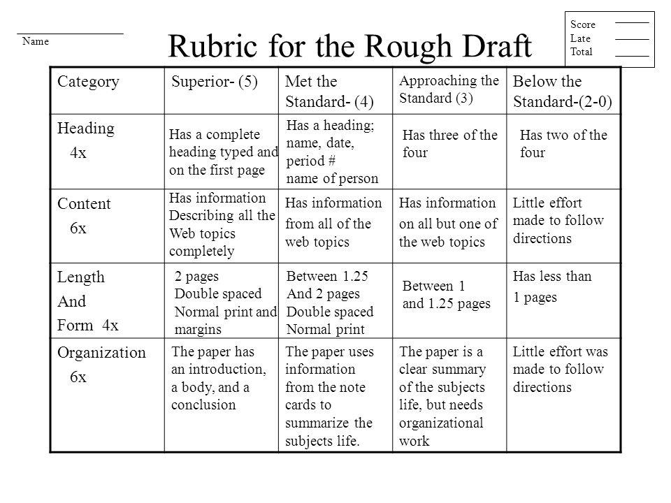 rough draft senior paper 1