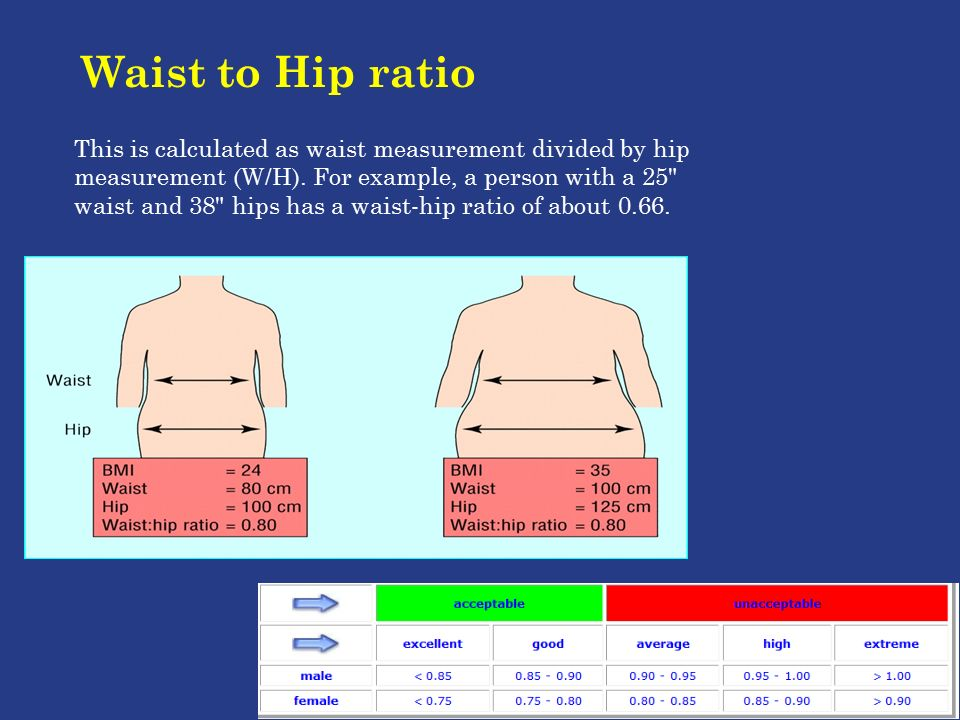 Waist to Hip ratio This is calculated as waist measurement divided by hip measurement (W/H).