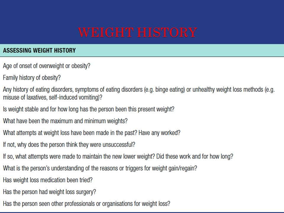 WEIGHT HISTORY