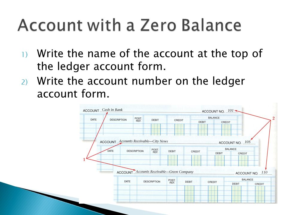 Ledger Form. Blank Accounting Ledger Form 14 Accounting Forms In