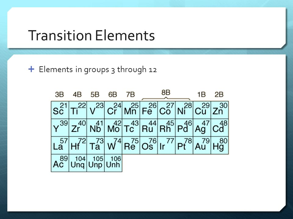 The periodic table chapter 19 properties of metals metals are 6 transition elements elements in groups 3 through 12 urtaz Image collections