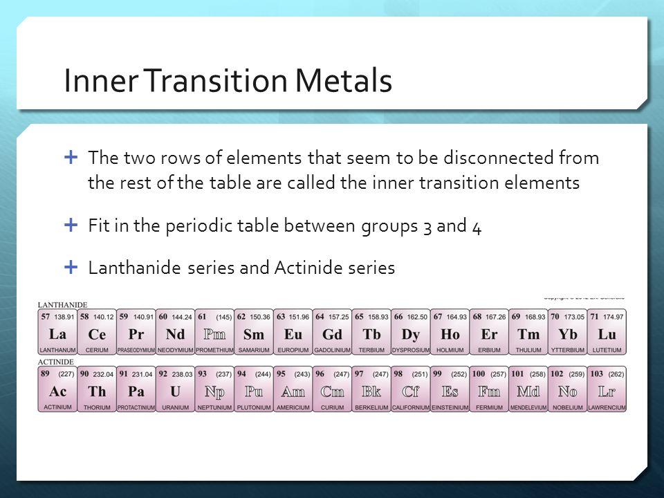 The periodic table chapter 19 properties of metals metals are 7 inner transition urtaz Gallery