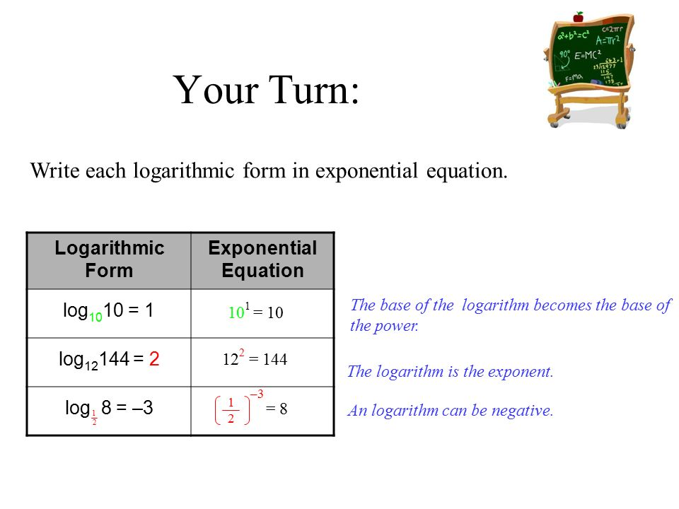 Algebra 2 Logarithmic Functions as Inverses Lesson ppt download