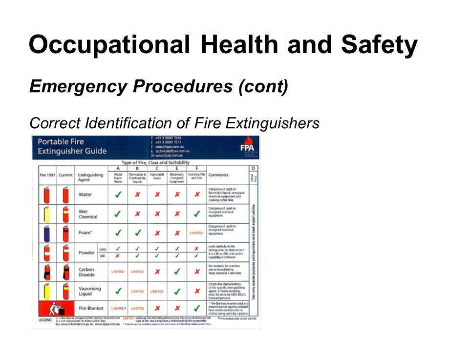 Occupational Health and Safety Emergency Procedures (cont) Correct Identification of Fire Extinguishers